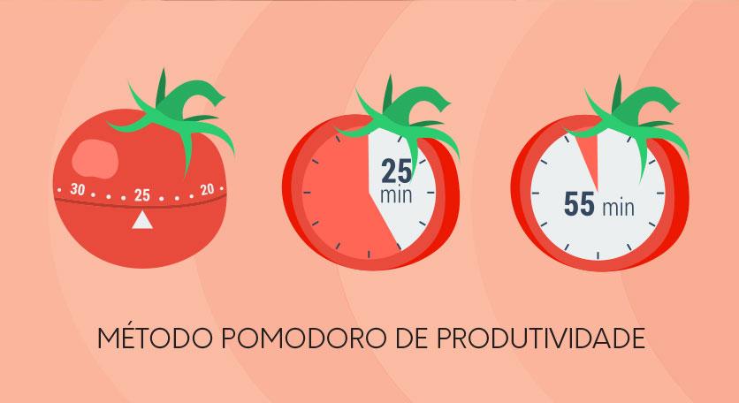 Metodo_Pomodoro_Produtividade