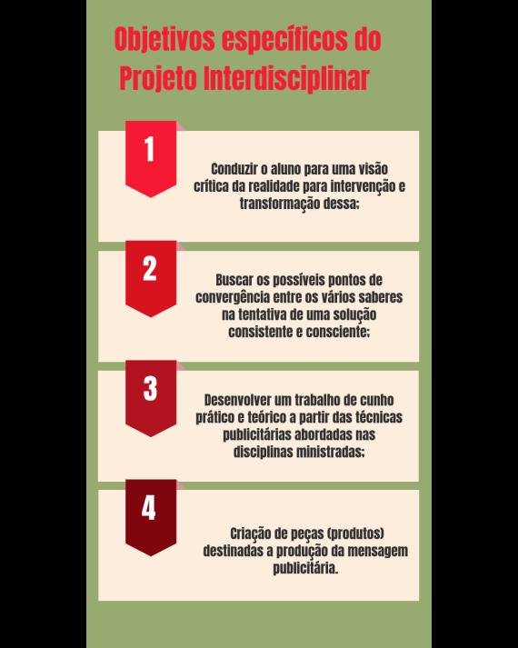 Projeto Interdisciplinar em Publicidade e Propaganda 2